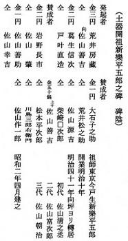 新樂平五郎之碑(碑陰書き写し).jpg